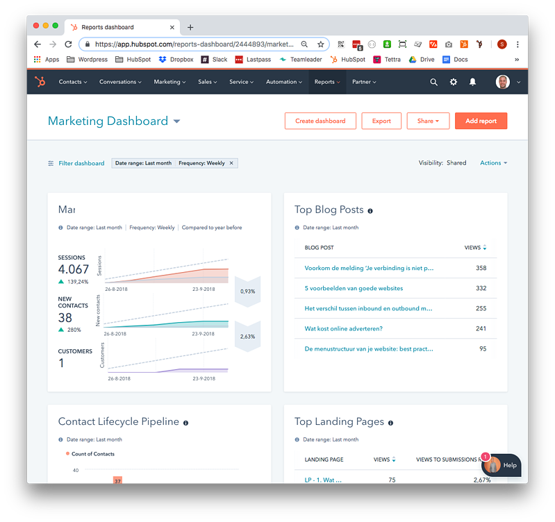 HubSpot dashboards