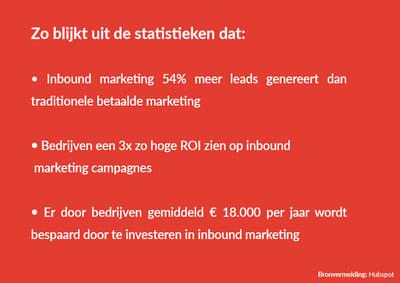 Inbound-marketing-statistieken