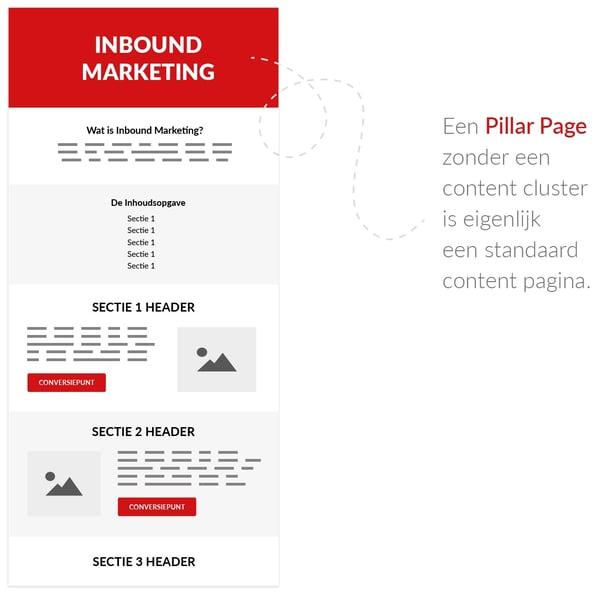 Wat is een pillar page?